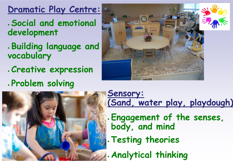 Dramatic Play Centre and Sensory