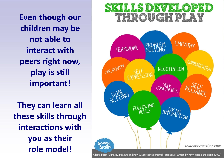 Skills Developed Through Play