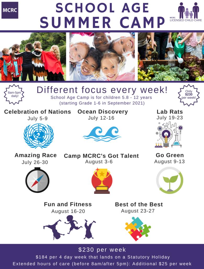 Summer Camp - School Age 2021